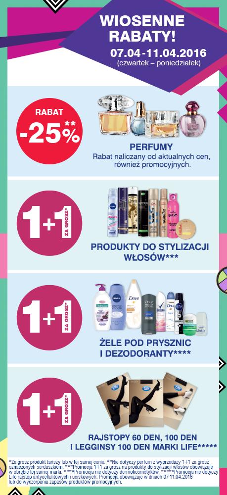 Super-Pharm: wiosenne rabaty na kosmetyki, perfumy do 25% taniej